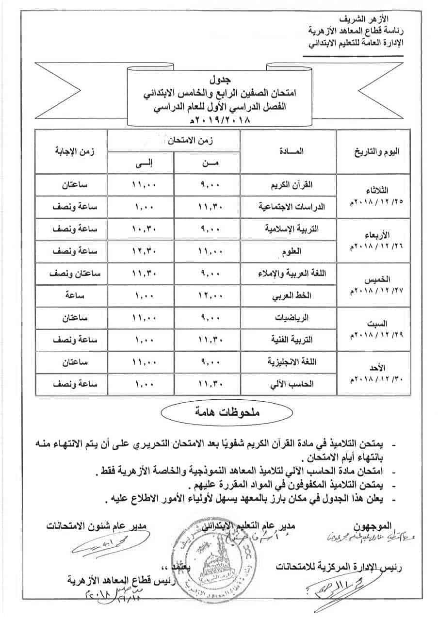 جدول امتحانات الصف الرابع والصف الخامس الأزهري