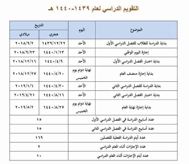 التقويم الدراسي 1439 - 1440