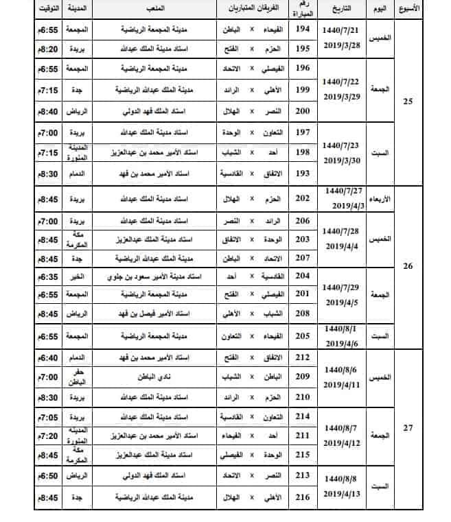 التعديلات الجديدة على جدول الدوري السعودي